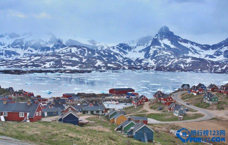 世界上鲜为人知的40个最美景点