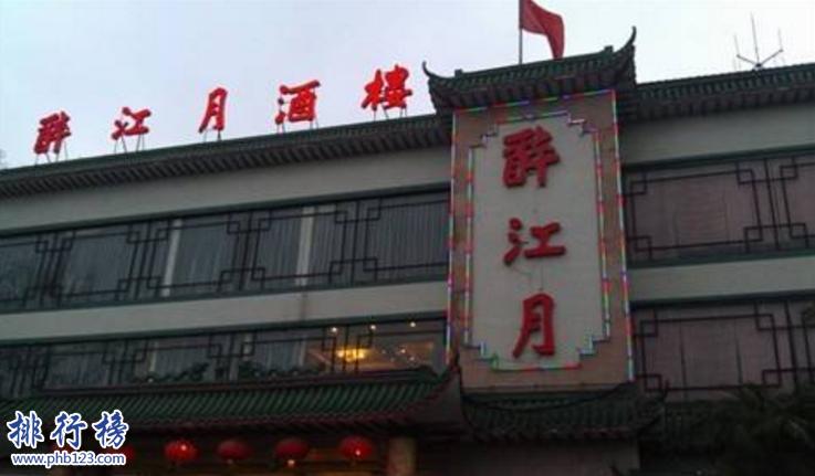 导语:武汉是一个美食之都有很多各式各样的美味佳肴和特色小吃。其中比较知名的餐饮名店有湖锦酒楼、艳阳天酒店几乎无人不知那么除了这些还有哪些酒楼呢?今天博学网小编为大家盘点了武汉十大名店酒楼排名,一起来看看你去过几家。  武汉十大名店酒楼排名  1.武汉人家酒店  2.湖锦酒楼  3.艳阳天酒店  4.亢龙太子酒轩  5.醉江月酒楼  6.三五醇酒店  7.小蓝鲸  8.丽华园酒店  9.谢先生餐厅  10.福盛酒店  十、福盛酒店  福盛酒店属于武汉福盛美食康乐管理有限公司旗下的餐饮品牌,主要以家常菜、川菜、湘菜、粤菜为主的特色菜为主目前在武汉有2家连锁店分别是滨江店和光谷店,酒店环境气派、宽敞成为婚庆宴会。朋友好友聚餐的理想场所。  九、谢先生餐厅  谢先生餐厅是武汉知名的中餐品牌,在武汉几乎无人不知成立于1994年在汉口循礼门开的第一家谢先生餐厅,做的是家常菜和一些特色的菜品味道很不错,以热情的服务赢得良好的口碑,招牌菜有中国台湾溜肉、椰香土豆饼、芝麻虾、琵琶乳鸽等。  八、丽华园酒店  丽华园酒店成立于1992年已经发展20多年的时间先后在武昌创办酒店另外在青山美食广场开设分店以及还创立了南干渠游园紫竹茶艺有限公司,公司旗下还有丽华园品尚豆捞坊位于汉阳龙阳店凭借实力挤进武汉餐饮名店之列。  七、小蓝鲸  小蓝鲸健康美食管理公司是武汉一家实力雄厚的特色餐饮名店,在武汉市有7家分店在全国有18家连锁店面曾获得全国十佳酒楼的荣誉称号,特色招牌菜有东坡蹄膀、乳香藕茸、水果玉米饼、三杯乌鸡、边锅腊羊肉、蔬菜圆子等  六、三五醇酒店  武汉三五酒店管理有限公司是一家优秀的餐饮名店在去昂开设有30家连锁店面曾获得风味名店等荣誉,在武汉十大名店酒楼排名第六,主要特色招牌菜有三五荤素拼盘、圆笼三蒸、铜锅仙菌汤、咸黄味果卷等。  五、醉江月酒楼  醉江月酒楼属于武汉市醉江月饮食服务有限公司旗下的餐饮品牌店面,公司成立于1997年在武汉有多家分店,曾获得湖北餐饮名店和武汉人最喜爱的餐饮名店等荣誉称号,酒楼有很多特色招牌菜大家在武汉可以去品尝一下。  四、亢龙太子酒轩  亢龙太子酒轩是武汉家喻户晓的大型名牌酒店,总店位于汉口沿江大道226号酒店装修高端大气,环境优美。酒店请来了上海、广州、重庆等地方的名厨推出一些特色菜品如太子片皮鸭、肥牛锅仔、脆皮乳鸽、锡纸包鹌鹑、蛋黄炒虾等招牌菜吸引了很多客户的青睐。  三、艳阳天酒店  艳阳天酒店创立于1995年属于武汉艳阳天商贸发展有限公司旗下的一家餐饮连锁酒店,在武汉市有9家店面不断的创新推出很多特色菜肴武昌鱼、洪山菜苔等曾获得十大鄂菜名店荣誉称号在武汉十大名店酒楼排名第三名成为全国绿色餐饮企业。  二、湖锦酒楼  湖锦龙腾酒楼成立于1994年是一家湖北菜系的中餐厅在武汉有很多营业店面,酒楼环境优美规模庞大成为平时朋友聚会和结婚宴请的好地方,以美味的菜品和个性化的服务赢得无数宾客的赞誉。特色招牌菜有椒盐蒜香骨、葱烧武昌鱼、白灼香螺、锦绣刺身拼等。  一、武汉人家酒店  武汉人家酒店是一家有特色的中餐厅,地址位于丁字桥路35号酒店环境优美,聘请了很多知名的大厨推出了很多特色的美味佳肴其中包括银丝扇贝王、砂钵野笋焖土猪肉、一品海鲜沙锅、胖哥紫苏鱼等招牌菜味道非常不错。  结语:以上就是博学网小编为大家盘点的武汉十大名店酒楼排名,这些餐饮名店在武汉已经发展很多年凭借美味特色菜品和优质的服务赢得了广大市民的好评和赞誉。